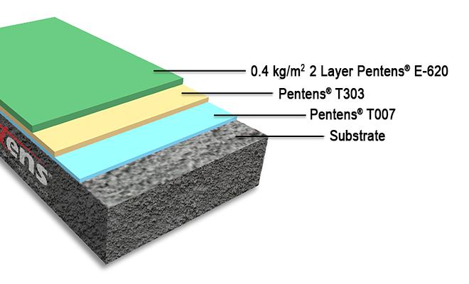 Eco-industrial flooring